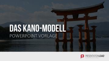Kano-Modell _https://www.presentationload.de/neue-powerpoint-vorlagen/Kano-Modell.html