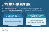 Presentationload enterprise architecture for Zachman framework template