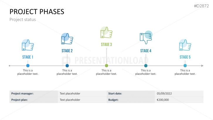 presentationload project status report