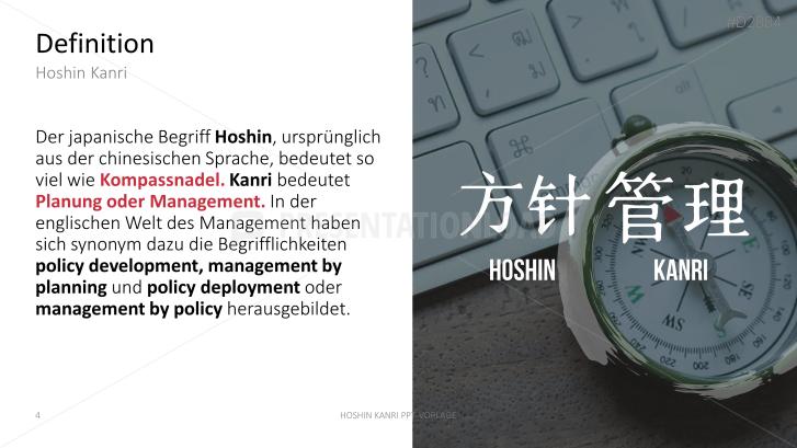PresentationLoad | Hoshin Kanri