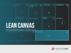 Lean Canvas _https://www.presentationload.de/lean-canvas-oxid.html