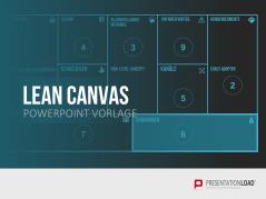 Lean Canvas _https://www.presentationload.de/lean-canvas-oxid.html