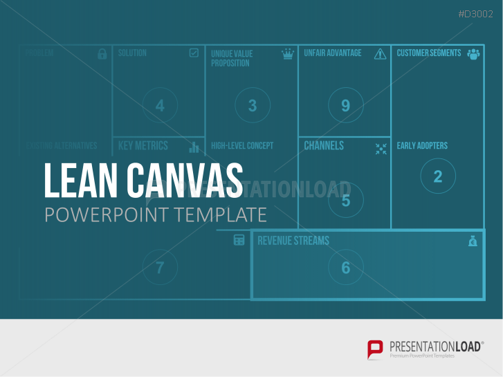 Lienzo Lean (canvas) _https://www.presentationload.es/lienzo-lean-canvas.html