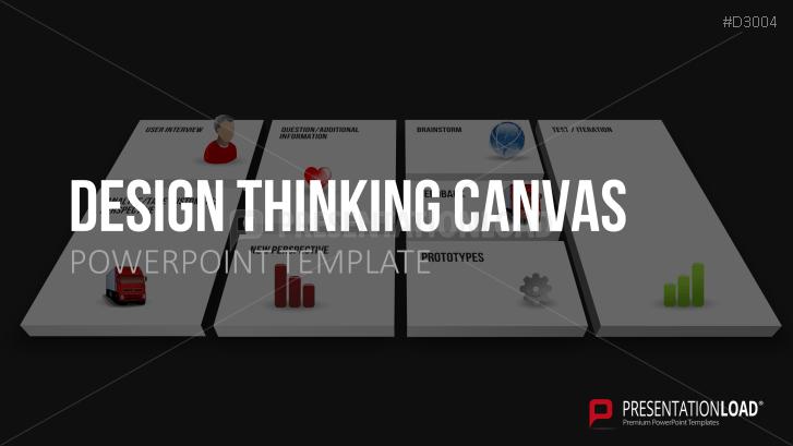 Lienzo para Design Thinking