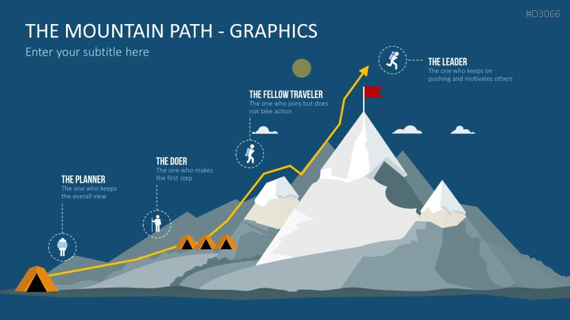 PowerPoint Berg Chart und Grafik im Flat Design Stil