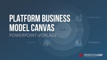 Platform Business Model Canvas _https://www.presentationload.de/platform-business-model-canvas-powerpoint-vorlage.html?emcs0=6&emcs1=Detailseite&emcs2=na&emcs3=D3150