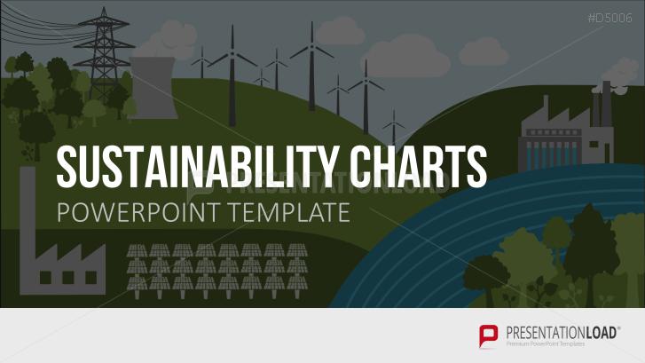 Sustainability Charts