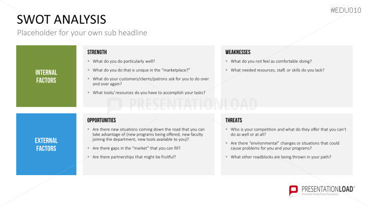 Presentationload University Powerpoint Template Swot Analysis