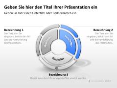 Kostenlose PowerPoint-Vorlagen für Wissenschaft und Forschung _http://www.presentationload.de/kostenlose-powerpoint-vorlagen-wissenschaft-forschung.html