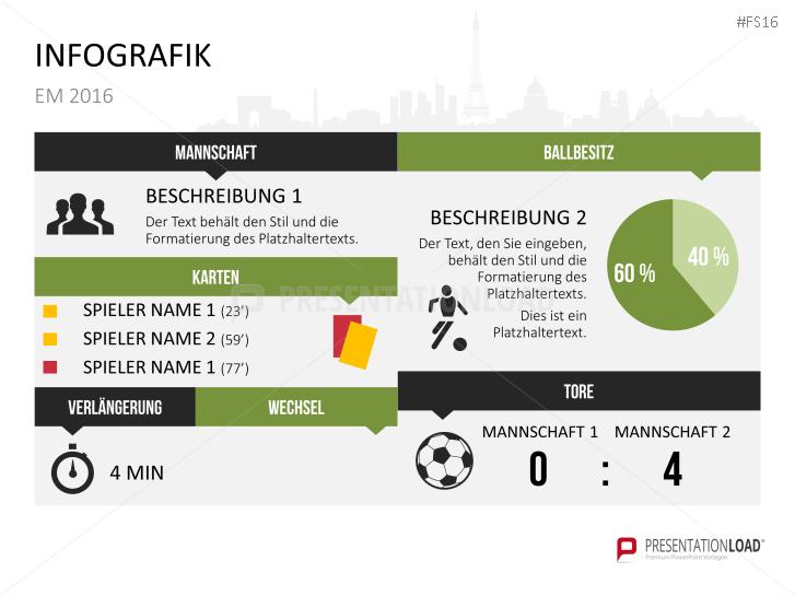 Groß Fußball Powerpoint Vorlage Kostenlos Zeitgenössisch - Beispiel ...