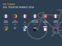 Kostenlose PowerPoint-Vorlage Tour de France 2016 _http://www.presentationload.de/kostenlose-powerpoint-vorlage-tour-de-france-2016.html