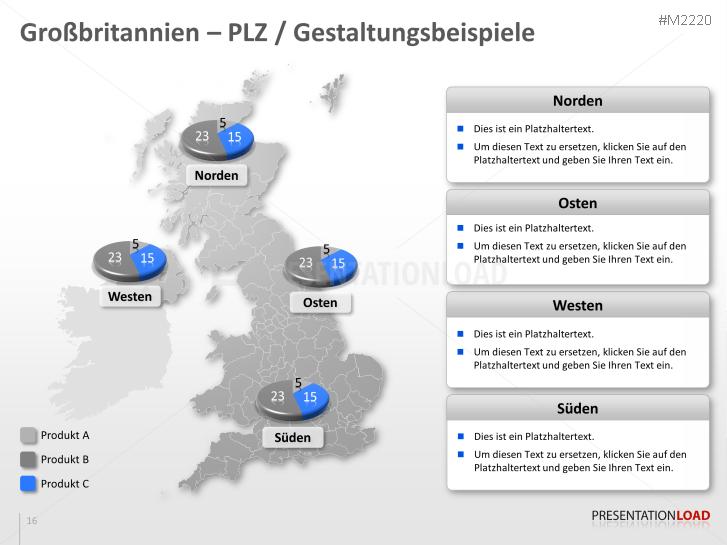 PresentationLoad | Großbritannien (UK) - PLZ