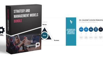 150 Strategy & Management Models _https://www.presentationload.com/strategy-and-management-models-bundle-powerpoint-template.html?emcs0=5&emcs1=Detailseite&emcs2=na&emcs3=bc0bfde0881a156fea0c608a93cac37d