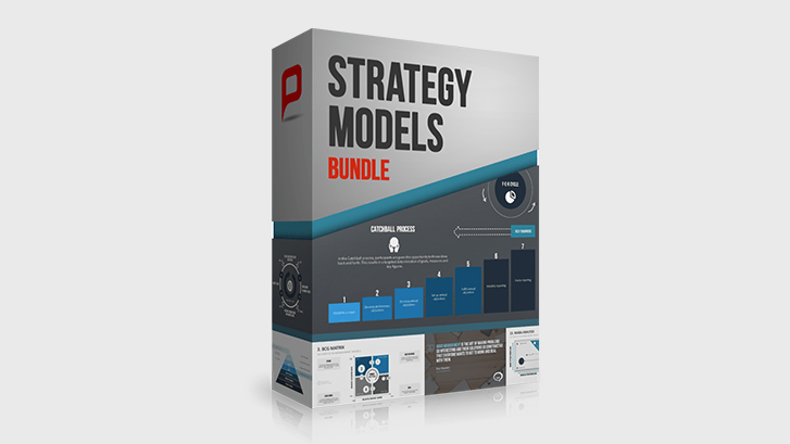 Strategie- & Management Modelle Bundle